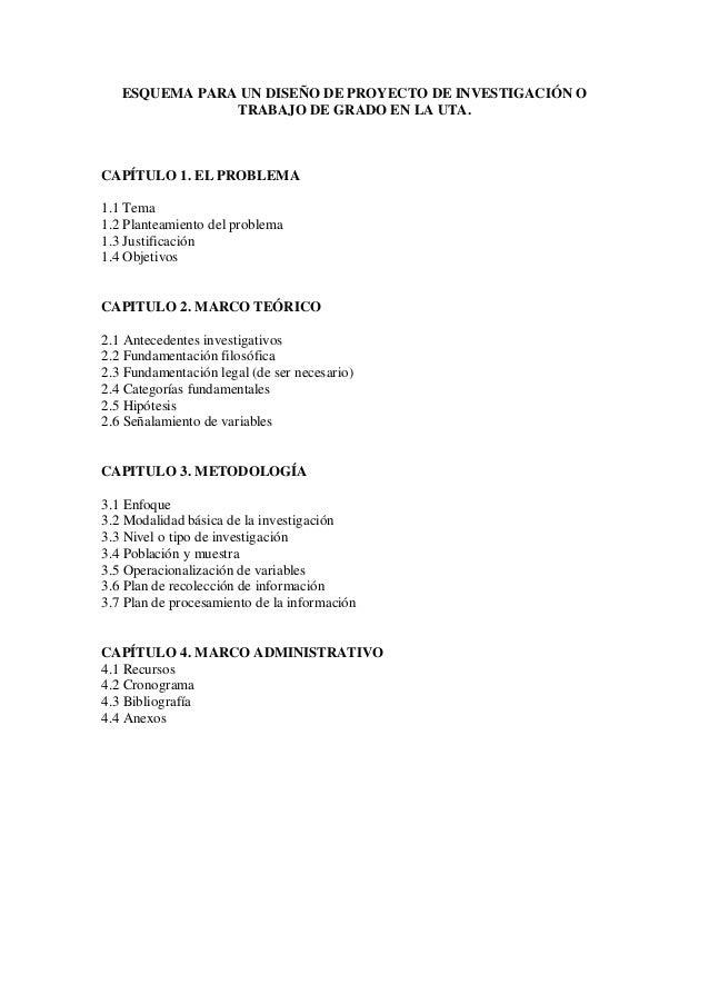 ESQUEMA PARA UN DISEÑO DE PROYECTO DE INVESTIGACIÓN O TRABAJO DE GRADO EN LA UTA. CAPÍTULO 1. EL PROBLEMA 1.1 Tema 1.2 Pla...