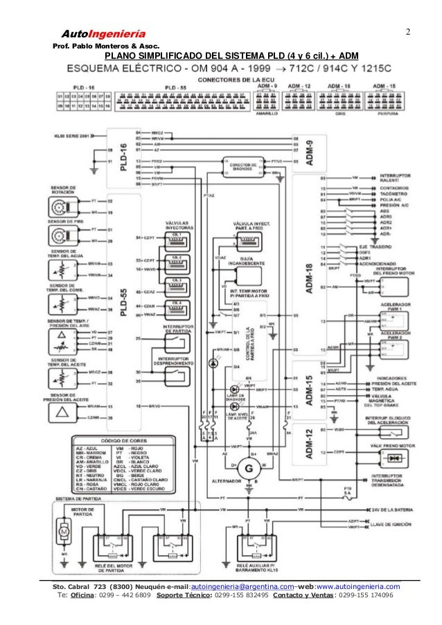 alberta fire code 2006 pdf