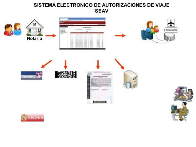 Notaría SISTEMA ELECTRONICO DE AUTORIZACIONES DE VIAJE SEAV