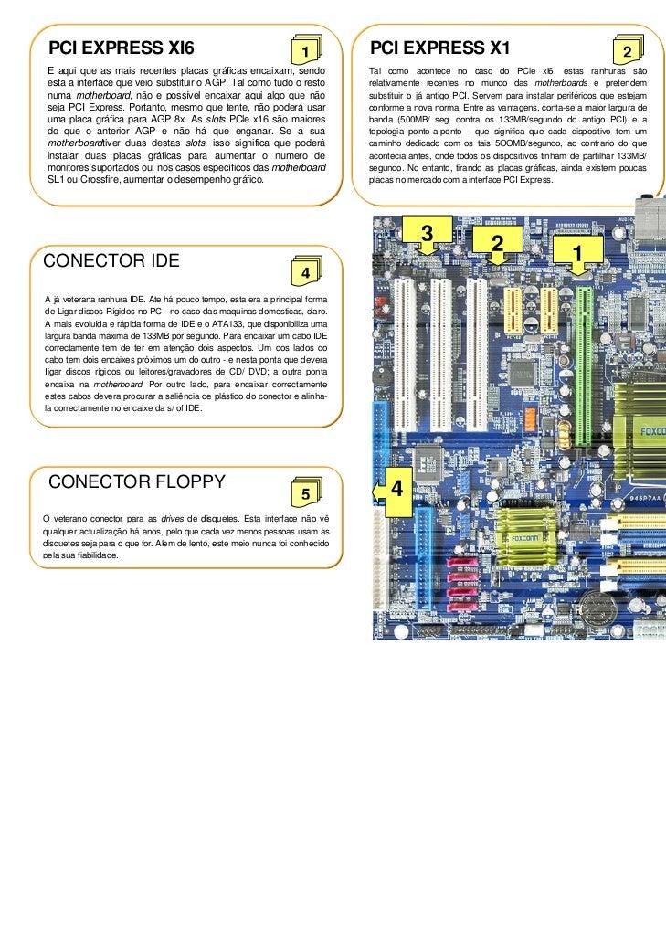 Esquema motherboard