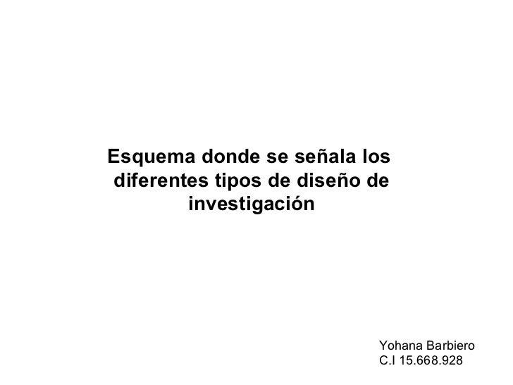 Esquema donde se señala los diferentes tipos de diseño de investigación Yohana Barbiero  C.I 15.668.928