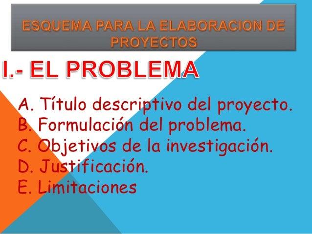 A. Título descriptivo del proyecto.  B. Formulación del problema.  C. Objetivos de la investigación.  D. Justificación.  E...
