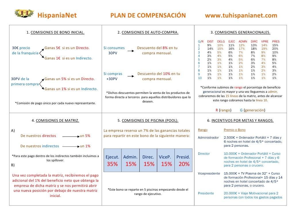 HispaniaNet                                    PLAN DE COMPENSACIÓN                                              www.tuhis...