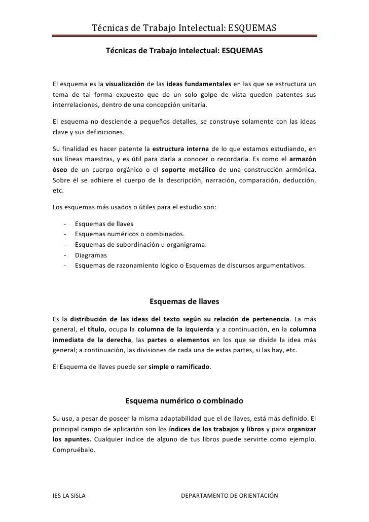 Técnicas de Trabajo Intelectual: ESQUEMAS<br />El esquema es la visualización de las ideas fundamentales en las que se est...