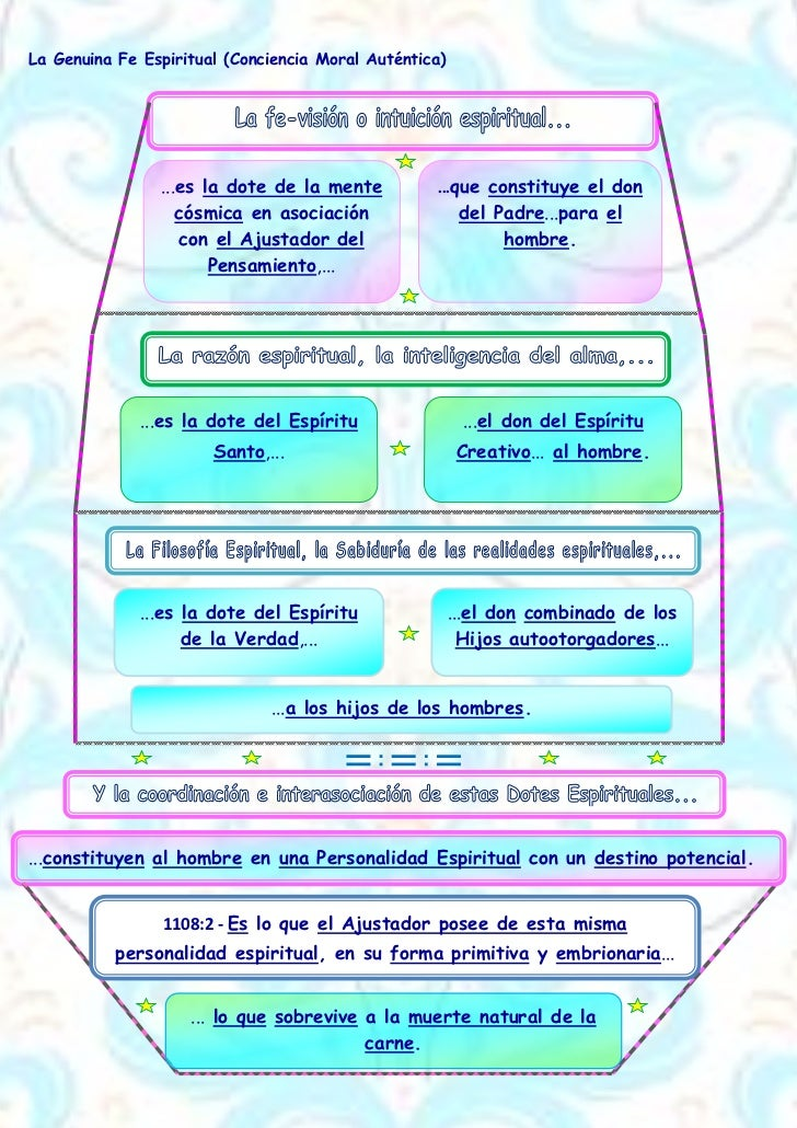 La Genuina Fe Espiritual (Conciencia Moral Auténtica)                ...es la dote de la mente          ...que constituye ...
