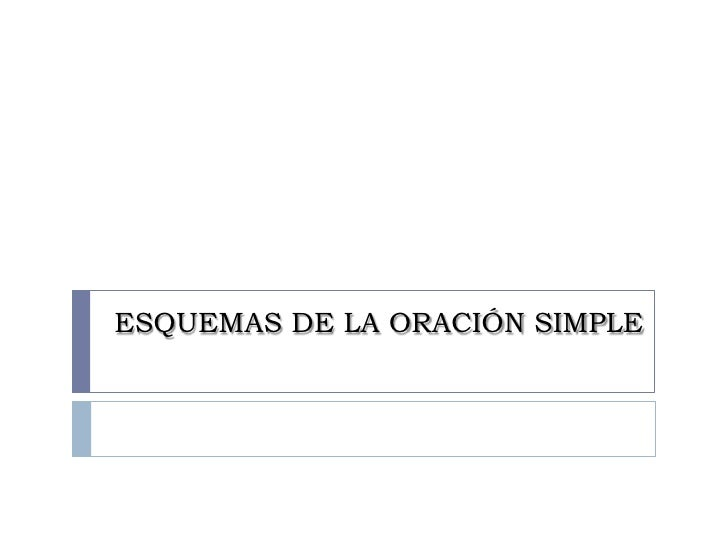 ESQUEMAS DE LA ORACIÓN SIMPLE