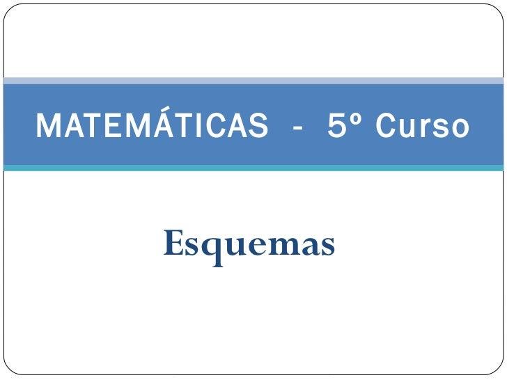 Esquemas MATEMÁTICAS  -  5º Curso