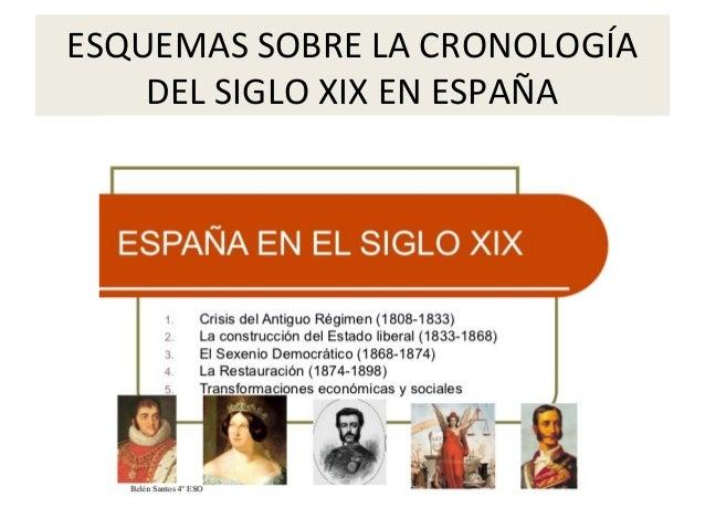 http://www.asmadrid.org/spanish/historia/sxix0.htm