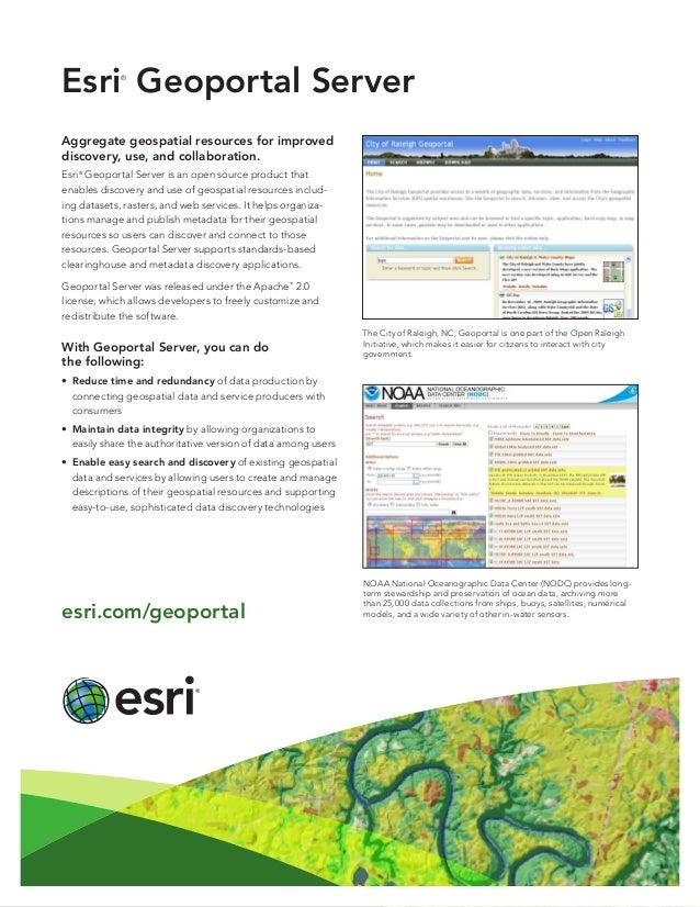 Esri Geoportal Server
