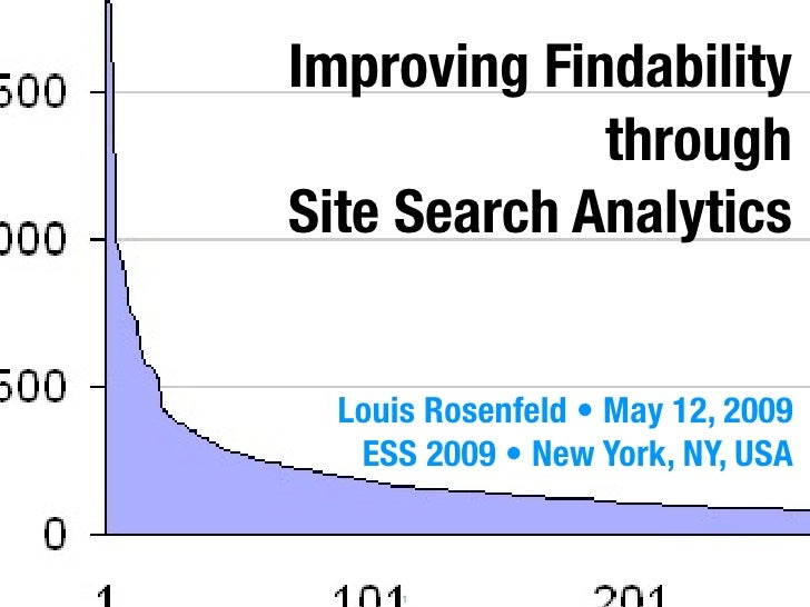 Improving Findability              through Site Search Analytics     Louis Rosenfeld • May 12, 2009    ESS 2009 • New York...