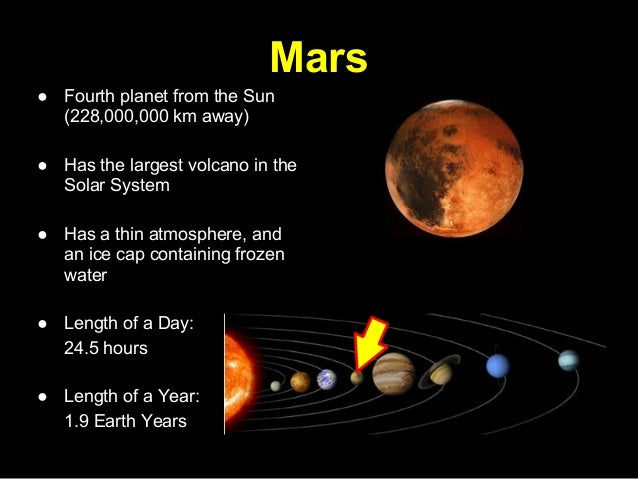 the solar system and the earth essay Solar system and stars essay crescent (1 complete cycle ≈ 295 days) eclipses: solar eclipse: new moon is directly in front of the sun & moon's shadow falls on parth of the earth.