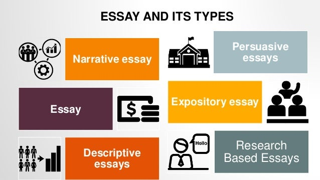 What are the four types of essays