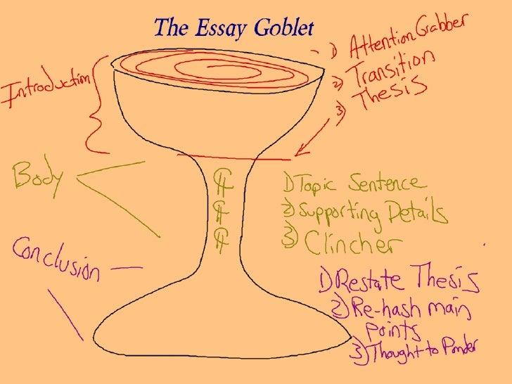 Essay Goblet