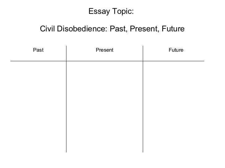 Essay on civil disobedience