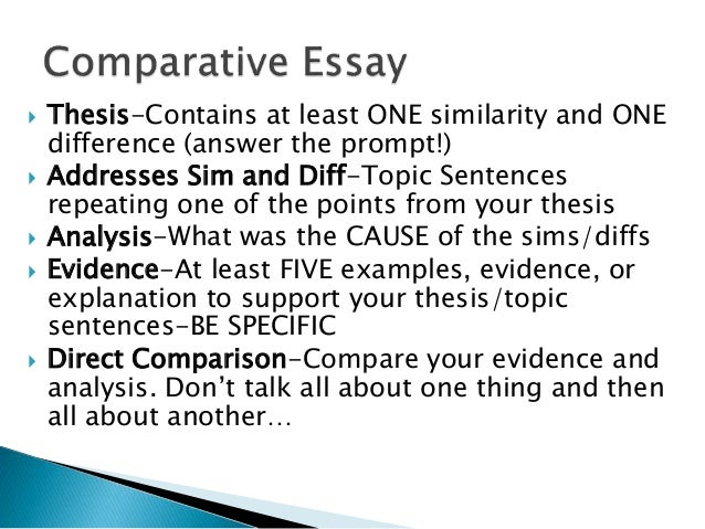 essay format with thesis