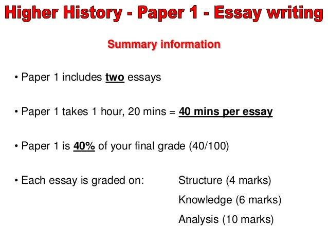 College Essay Spacing ...