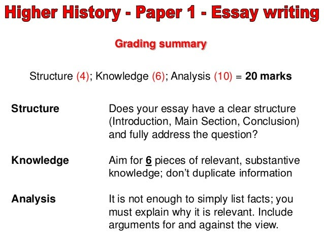 historical essay writing Elements of an effective history exam essay (1) reflect before writing – keep in mind that an exam essay is an exercise in argumentation, not regurgitation.