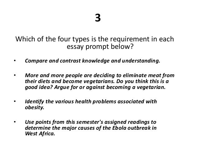 understanding essay questions Analysing the question in most of your university essay questions once you have analysed the question, check your understanding.