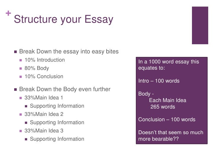 Degree Essays