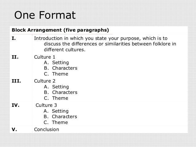 Block essay outline format