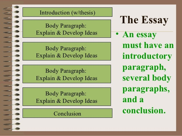 3 strategies definition essay In this lesson, we will examine various types of narrative techniques in writing, as well as examples of the literary techniques relevant to style.