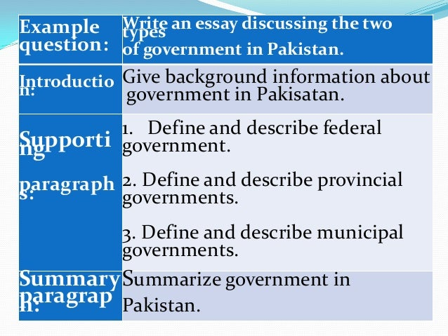 give the different parts of essay Instructions on how to make a conclusion for an essay give out in an essay is enough, not knowing that they should know how to craft different parts of the essay.
