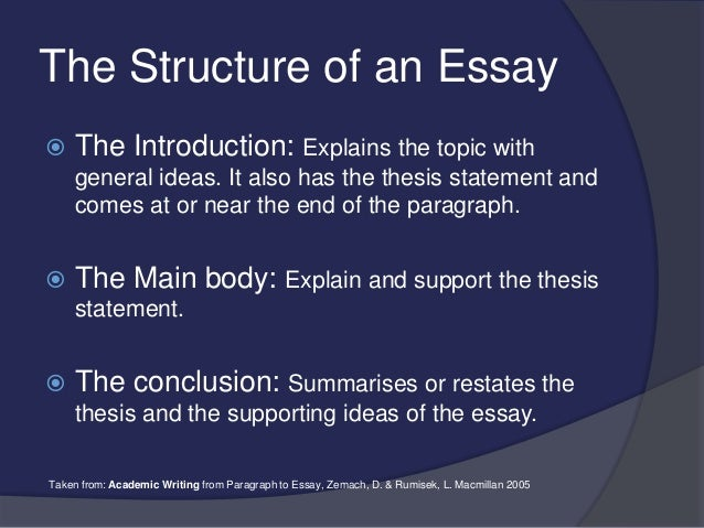 university essay writing structure