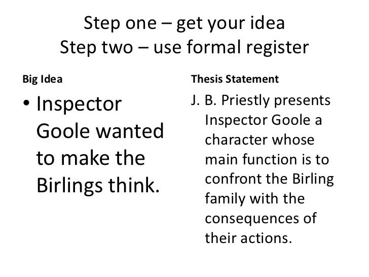 how to write an essay on character development 14 tips for building character article by rick meyer tweet share email like print tagged with special to the digest this essay is adapted from rick meyer's notes for a talk at the 2005 nieman narrative then when they write these characters, they put the pieces back.