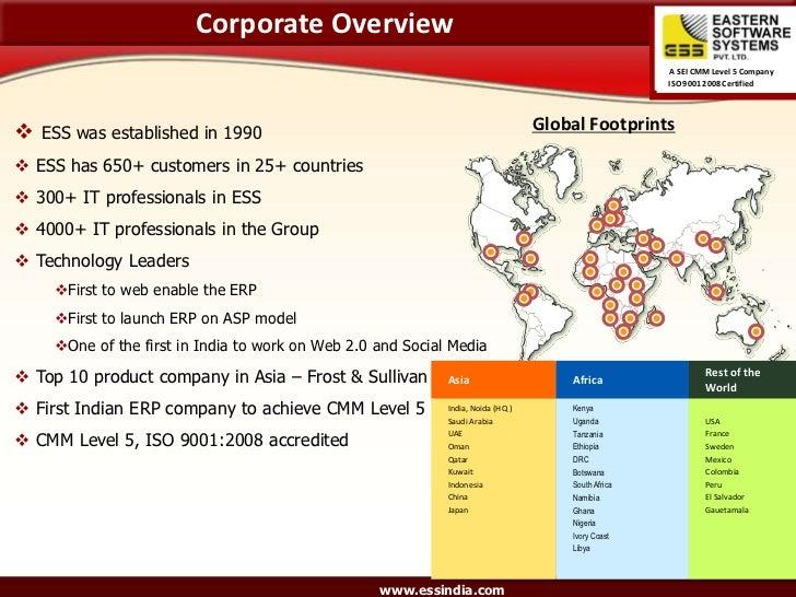 A software development company providing custom software solutions
