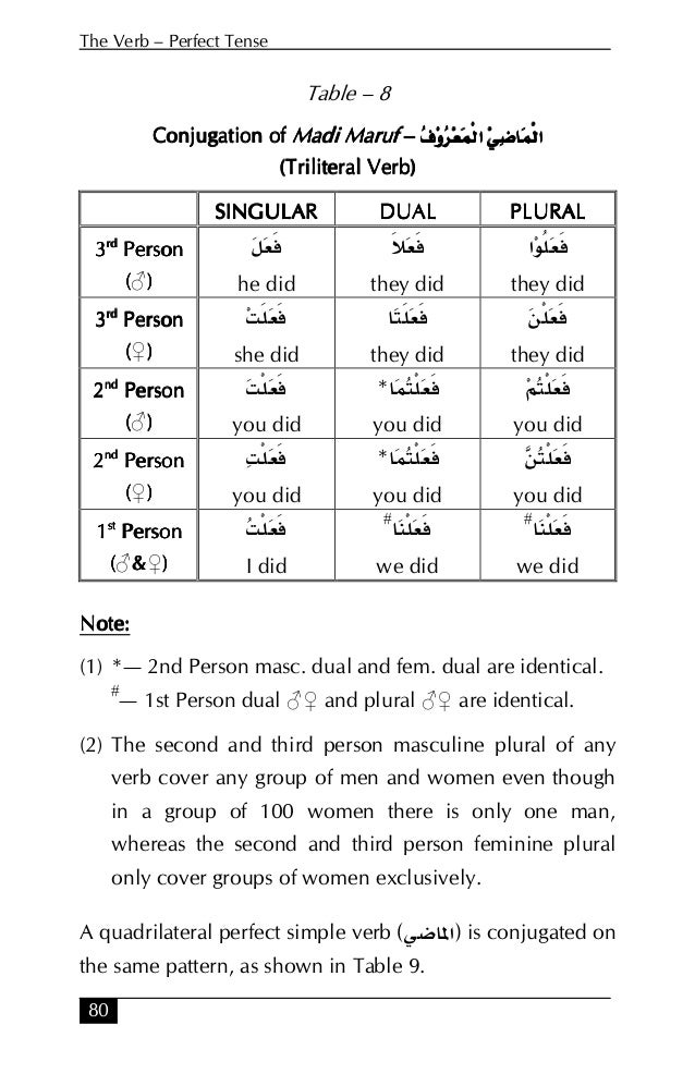 Are there really only three tenses in Arabic?