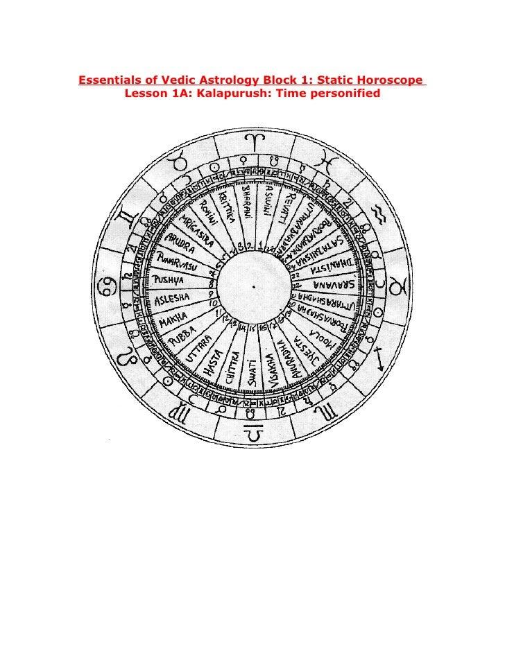 Essentials of vedic astrology block 1