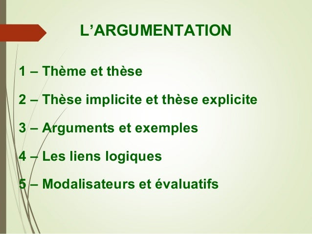 L'ARGUMENTATION  1 – Thème et thèse  2 – Thèse implicite et thèse explicite  3 – Arguments et exemples  4 – Les liens logi...