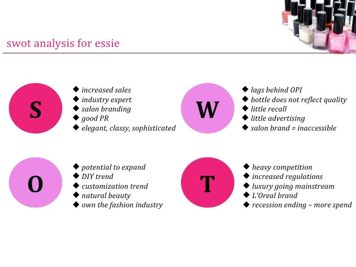 swot analysis of nail salon View essay - city girl nail salon and marketing plan (autosaved) (2) from mgt 102 at eastern gateway community college 1 city girl nail salon city girl nail salon.