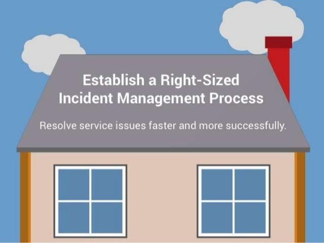 Establisha Right Sized Incident Management Process