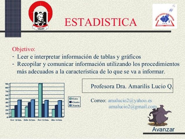 ESTADISTICA Objetivo: - Leer e interpretar información de tablas y gráficos - Recopilar y comunicar información utilizando...