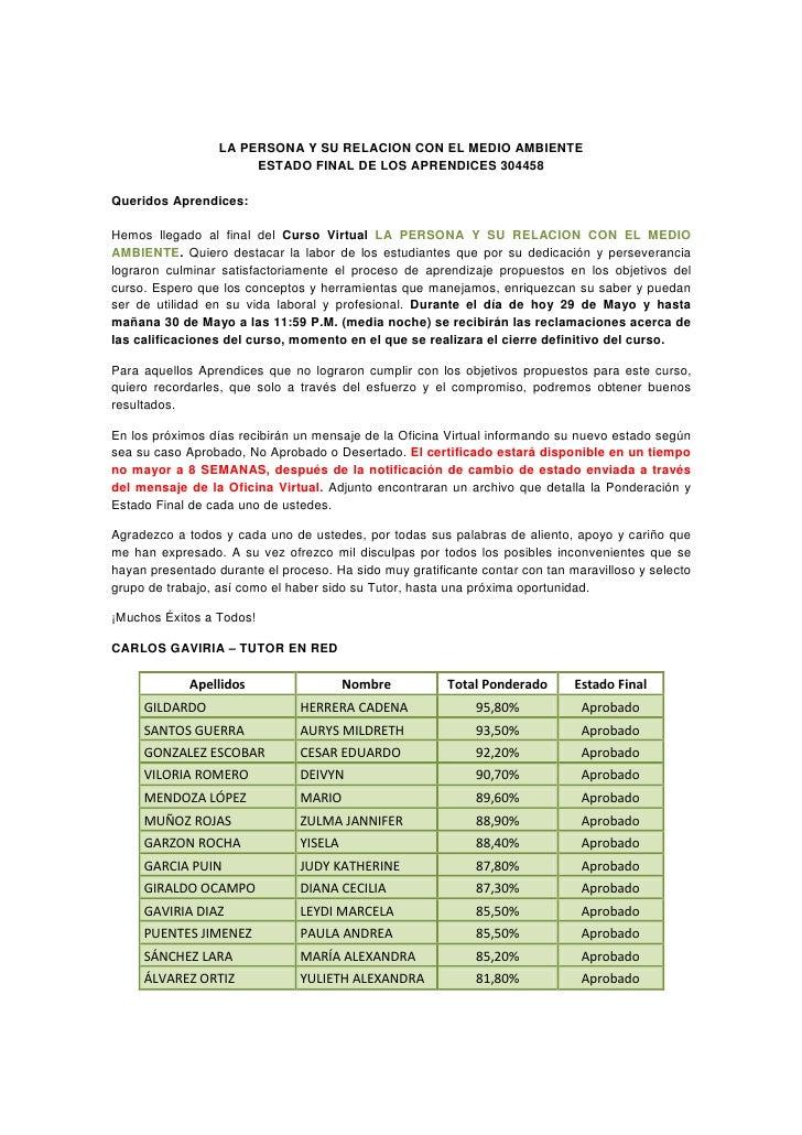 LA PERSONA Y SU RELACION CON EL MEDIO AMBIENTE                       ESTADO FINAL DE LOS APRENDICES 304458Queridos Aprendi...