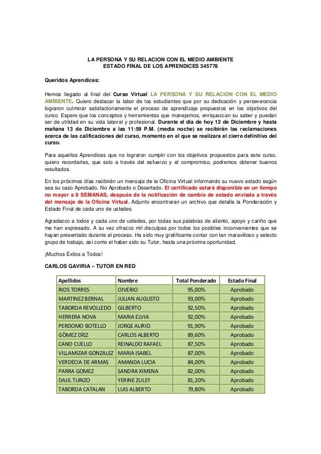 LA PERSONA Y SU RELACION CON EL MEDIO AMBIENTE                       ESTADO FINAL DE LOS APRENDICES 345778Queridos Aprendi...