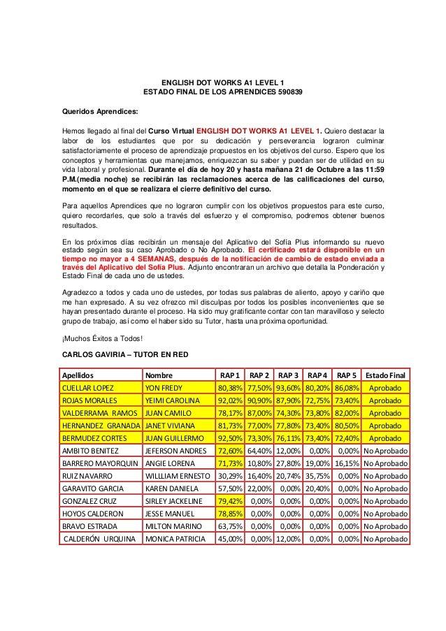 ENGLISH DOT WORKS A1 LEVEL 1 ESTADO FINAL DE LOS APRENDICES 590839 Queridos Aprendices: Hemos llegado al final del Curso V...