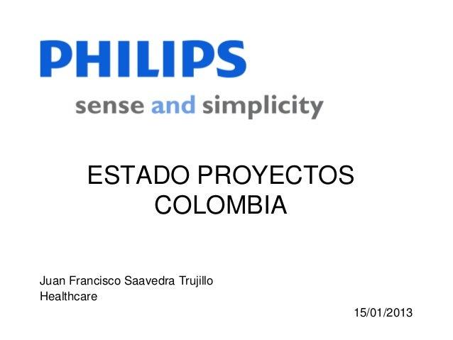 ESTADO PROYECTOS            COLOMBIAJuan Francisco Saavedra TrujilloHealthcare                                   15/01/2013