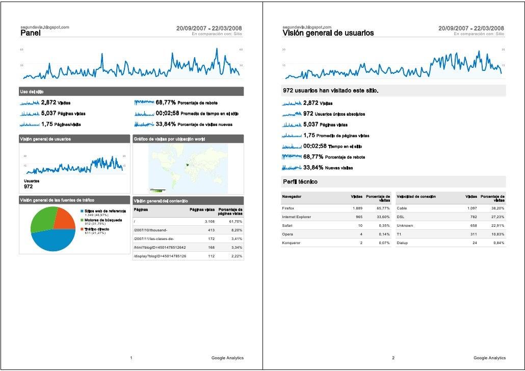 Estadísticas Segundavia [2007.09.20 - 2008.03.22]