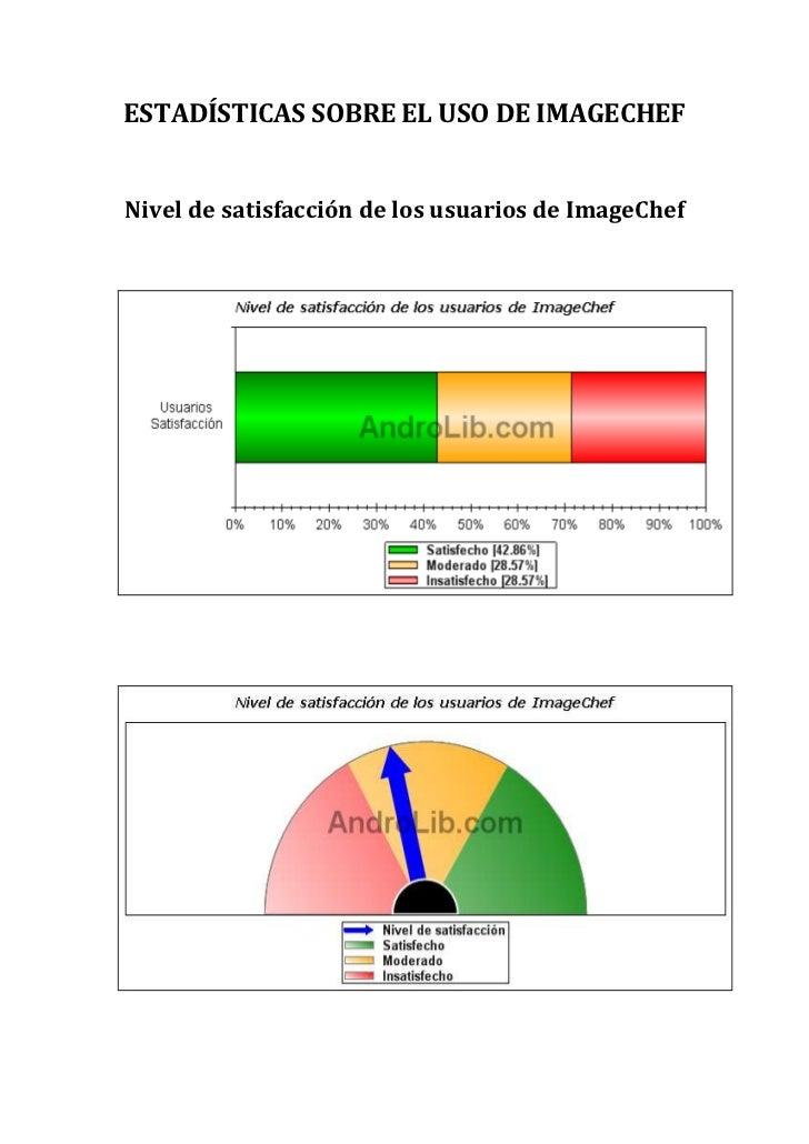 ESTADÍSTICAS SOBRE EL USO DE IMAGECHEFNivel de satisfacción de los usuarios de ImageChef