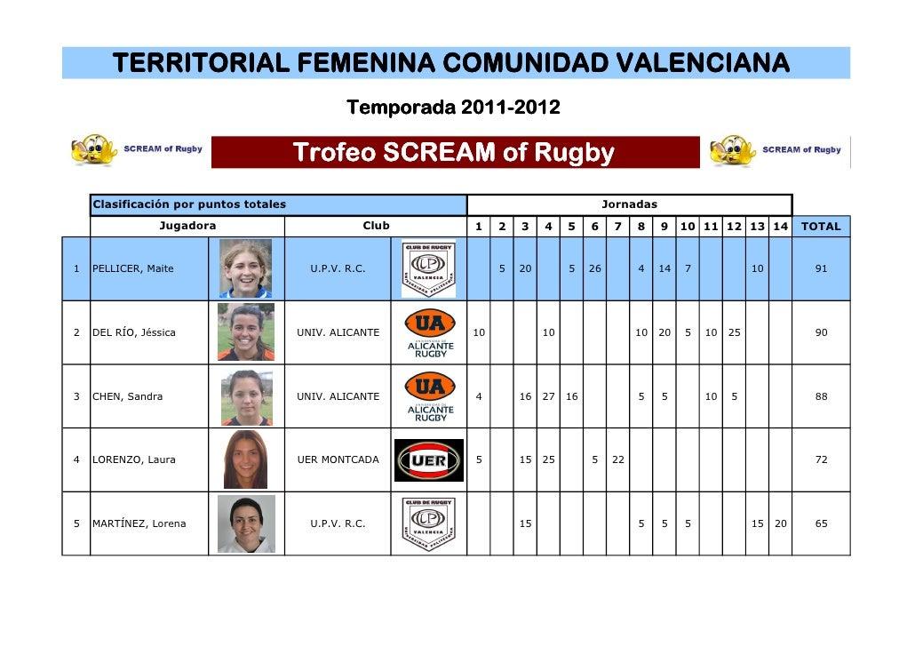 TERRITORIAL FEMENINA COMUNIDAD VALENCIANA                                                Temporada 2011-2012              ...