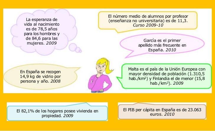 El número medio de alumnos por profesor    La esperanza de                         (enseñanza no universitaria) es de 11,3...