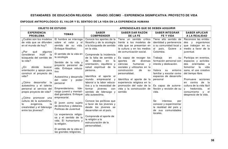 ESTANDARES DE EDUCACIÓN RELIGIOSA                         GRADO: DÉCIMO - EXPERIENCIA SIGNIFICATIVA: PROYECTO DE VIDA  ENF...