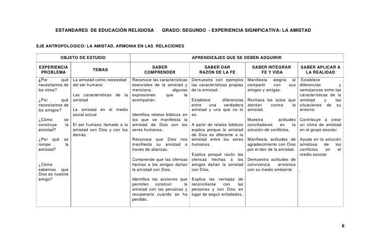 ESTANDARES DE EDUCACIÓN RELIGIOSA                    GRADO: SEGUNDO - EXPERIENCIA SIGNIFICATIVA: LA AMISTAD   EJE ANTROPOL...