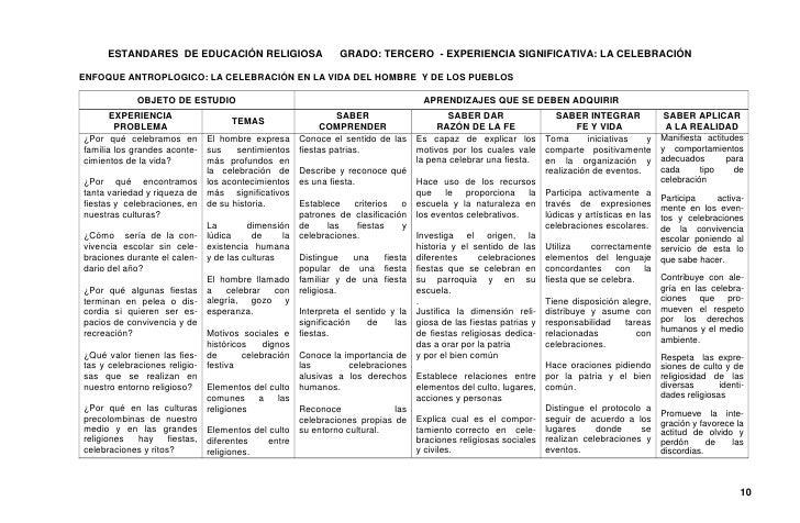 ESTANDARES DE EDUCACIÓN RELIGIOSA                          GRADO: TERCERO - EXPERIENCIA SIGNIFICATIVA: LA CELEBRACIÓN  ENF...