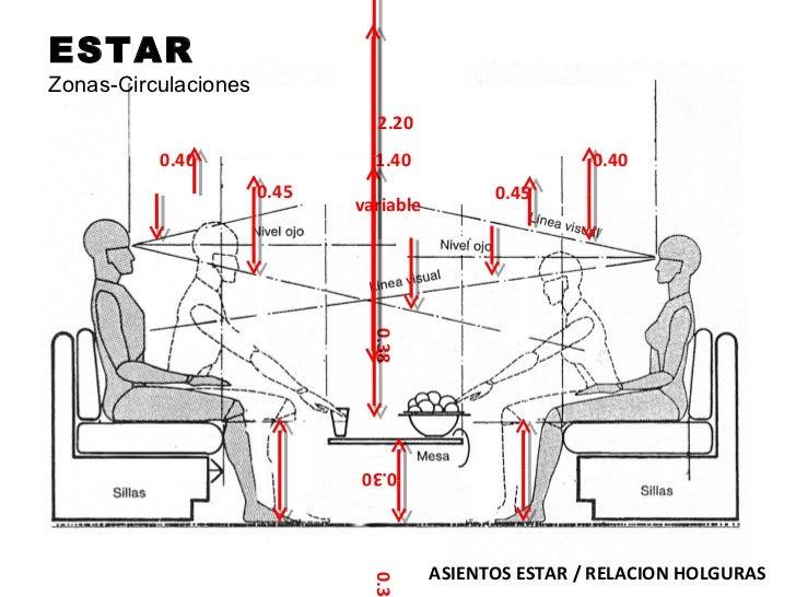 Medidas Minimas Para Sala De Estar ~ Estar2012 solo medidas