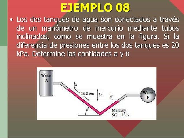 Estatica de fluidos opta 2011 for Diferencia entre tanque y estanque