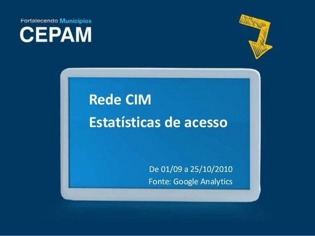 Rede CIM Estatísticas de acesso De 01/09 a 25/10/2010 Fonte: Google Analytics