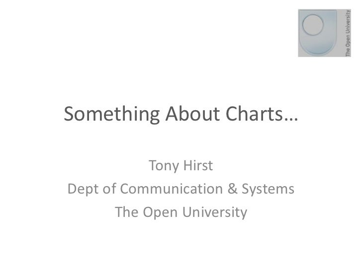 Something About Charts…<br />Tony Hirst<br />Dept of Communication & Systems<br />The Open University<br />